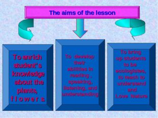 The aims of the lesson To enrich student's knowledge about the plants, f l o