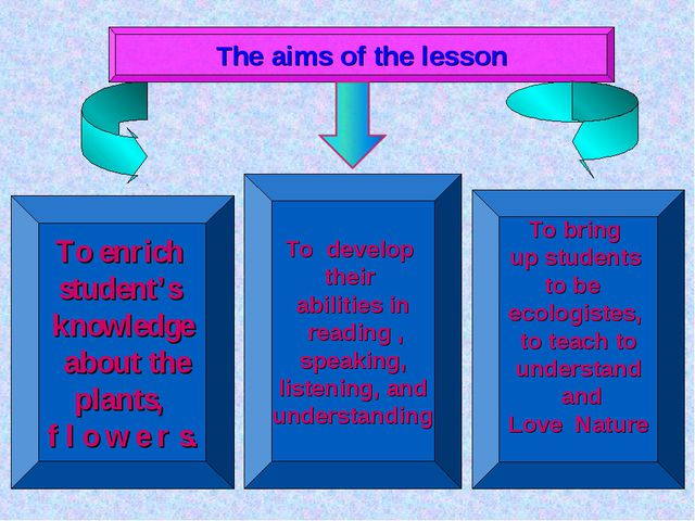 The aims of the lesson To enrich student's knowledge about the plants, f l o...
