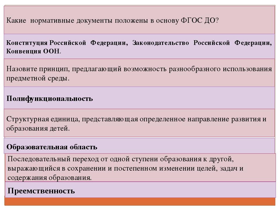 Какие нормативные документы положены в основу ФГОС ДО? КонституцияРоссийской...