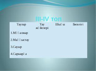 ІІІ-ІV топ Таулар Тау жүйелері Шыңы Биіктігі 1.Мұғалжар 2.Маңғыстау 3.Сауыр 4