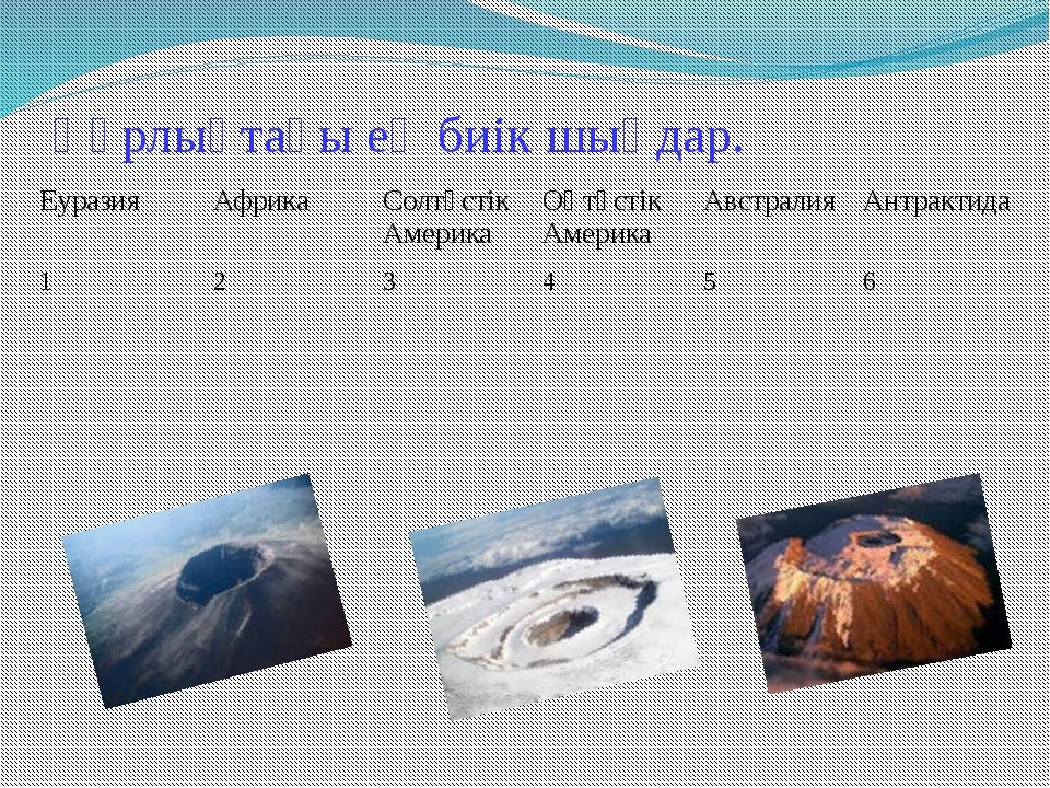 Құрлықтағы ең биік шыңдар. Еуразия Африка Солтүстік Америка Оңтүстік Америка...