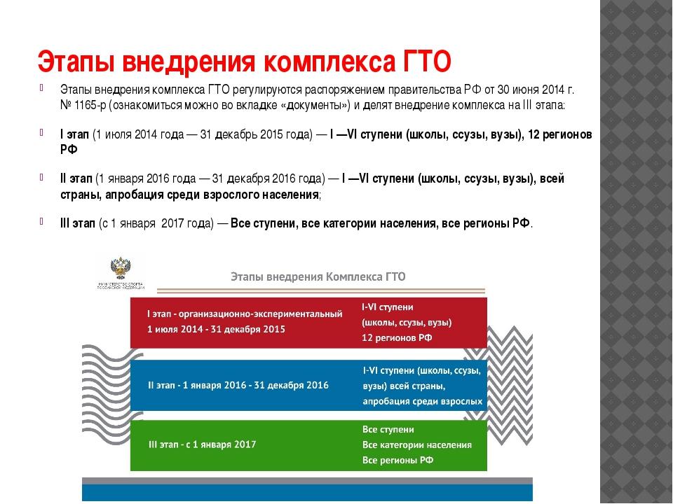 Этапы внедрения комплекса ГТО Этапы внедрения комплекса ГТО регулируются расп...