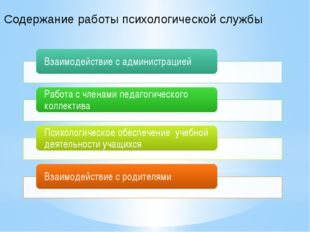 Содержание работы психологической службы