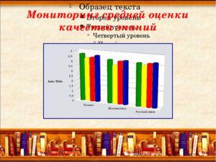 Мониторинг средней оценки качества знаний