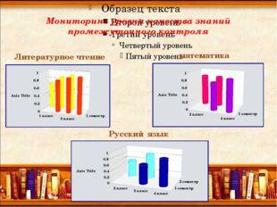 Мониторинг уровня качества знаний промежуточного контроля Литературное чтение