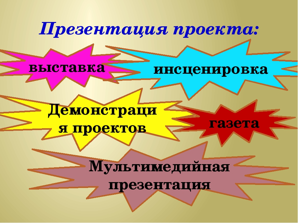 Презентация проекта: выставка инсценировка Демонстрация проектов газета Мульт...