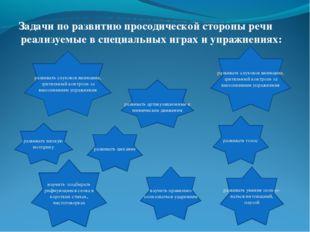 Задачи по развитию просодической стороны речи реализуемые в специальных играх