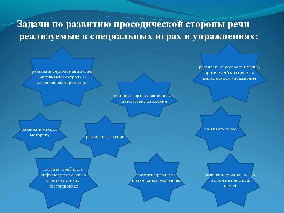 Задачи по развитию просодической стороны речи реализуемые в специальных играх...