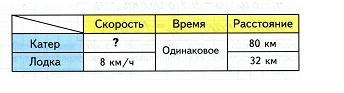 http://doc4web.ru/uploads/files/4/3712/hello_html_6b274e10.jpg
