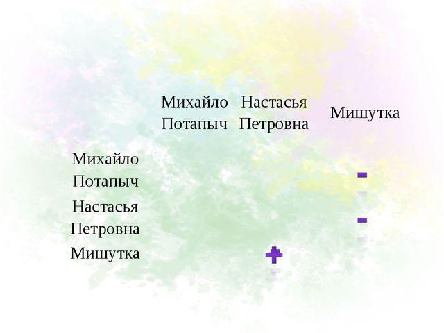 Михайло ПотапычНастасья ПетровнаМишутка Михайло Потапыч Настасья Петров...