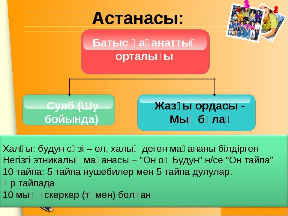 Астанасы: Суяб (Шу бойында) Батыс қағанаттың орталығы Жазғы ордасы - Мыңбұлақ...
