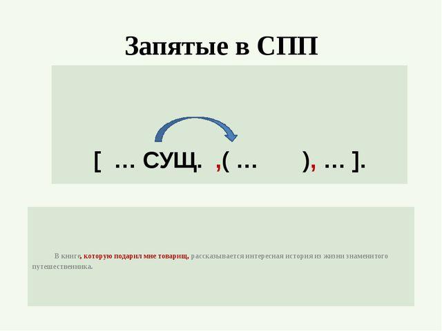 Запятые в СПП ( ), [ ]. Когда дверь была заперта на ключ, Арина Петровна при...
