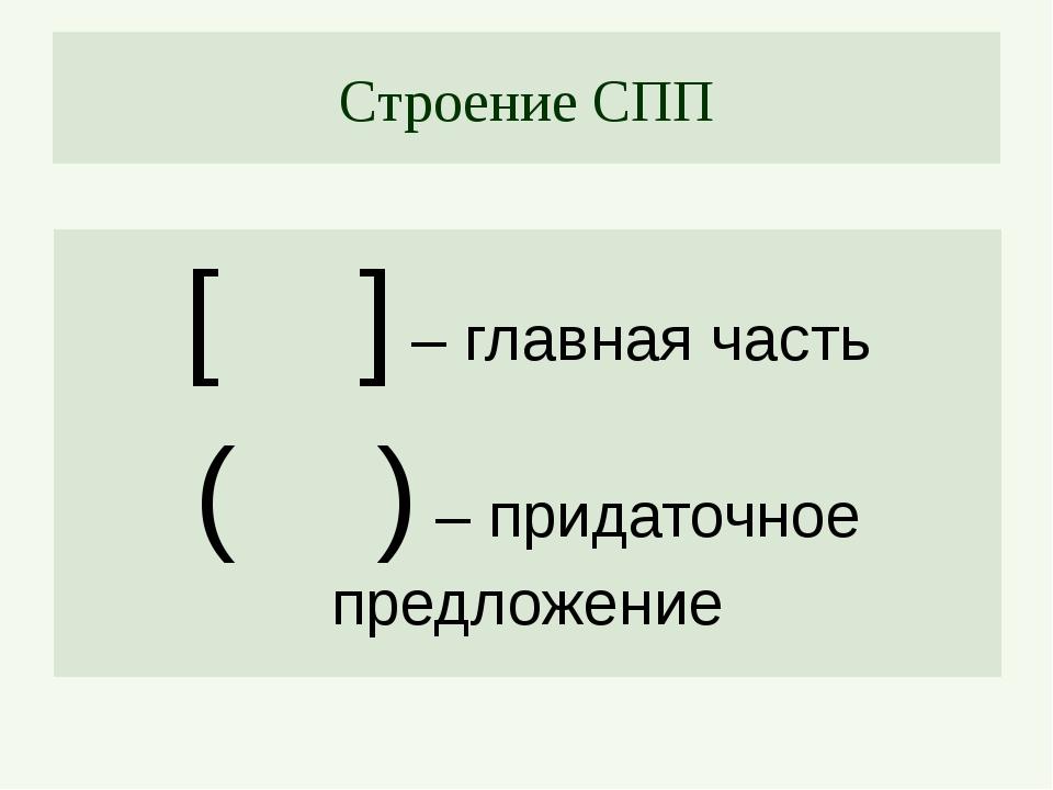 Строение СПП [ ] – главная часть ( ) – придаточное предложение