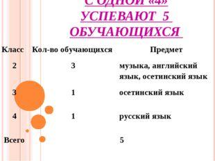 С ОДНОЙ «4» УСПЕВАЮТ 5 ОБУЧАЮЩИХСЯ  КлассКол-во обучающихся Предмет 23му