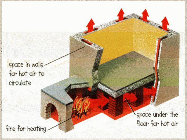 Главное здание имеет прямоугольную форму плана. На его центральной оси после...
