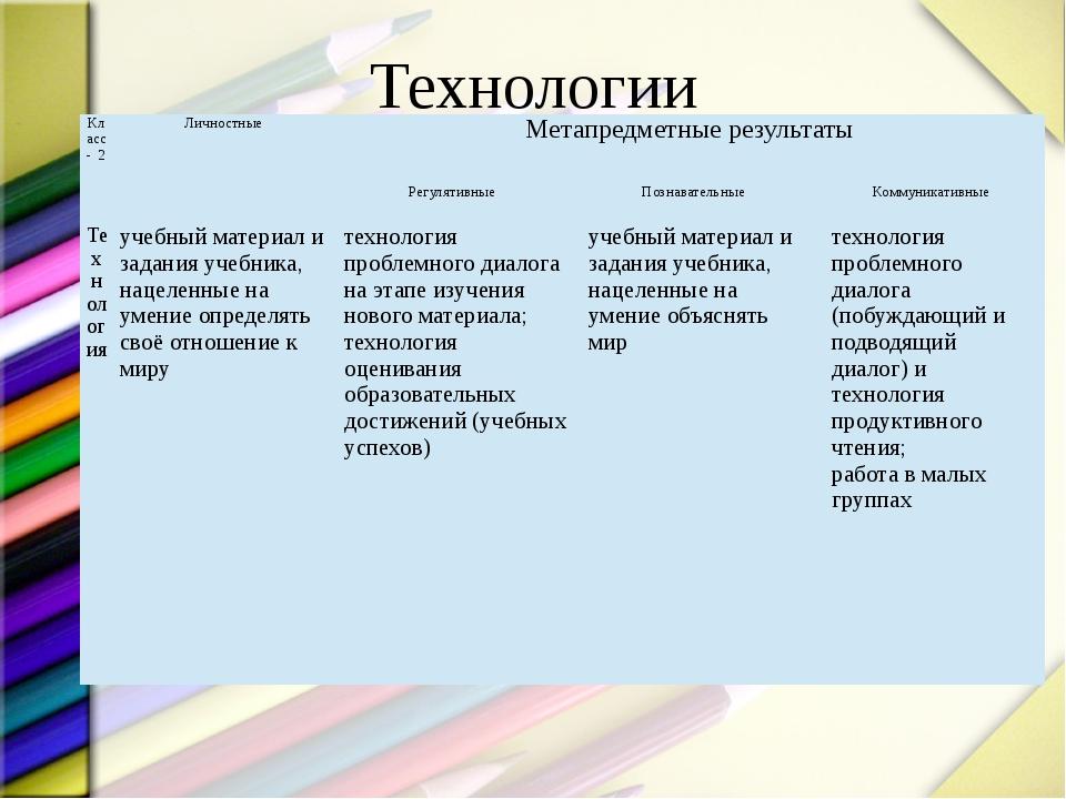 Технологии Класс - 2 Личностные Метапредметныерезультаты Регулятивные Познава...