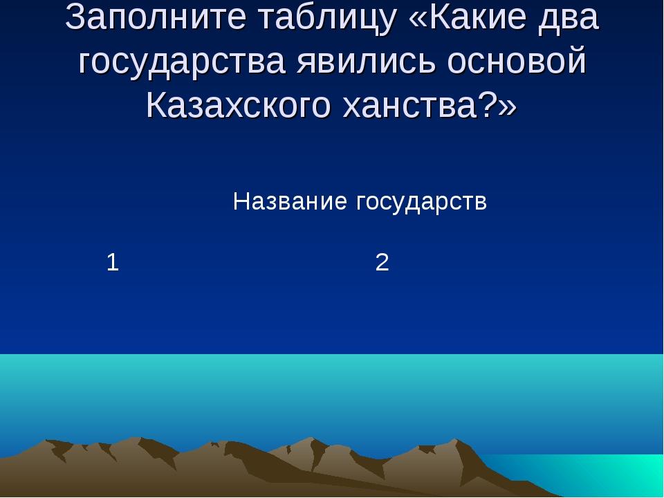 Заполните таблицу «Какие два государства явились основой Казахского ханства?»...