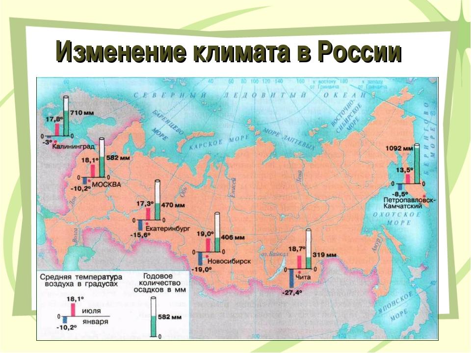 Изменение климата в России