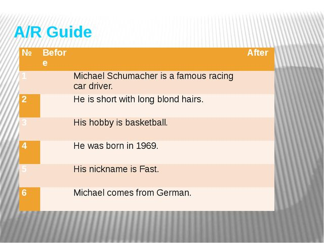 A/R Guide № Before  After 1  Michael Schumacher is a famous racing car driv...