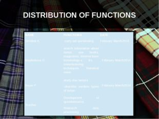 DISTRIBUTION OF FUNCTIONS NAME FUNCTIONS DATE SmolinaK -carry out questionin