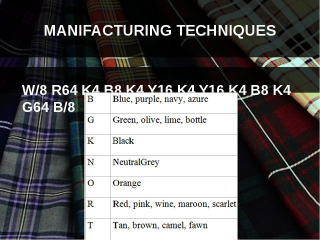 MANIFACTURING TECHNIQUES W/8 R64 K4 B8 K4 Y16 K4 Y16 K4 B8 K4 G64 B/8