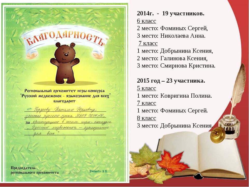 2014г. - 19 участников. 6 класс 2 место: Фоминых Сергей, 3 место: Николаева А...