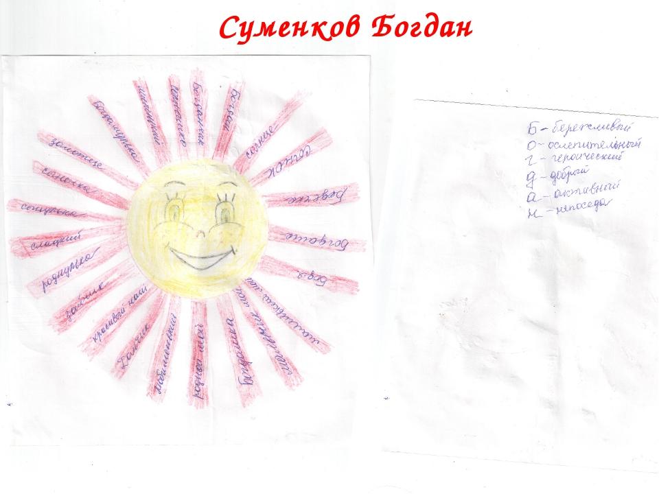 Суменков Богдан