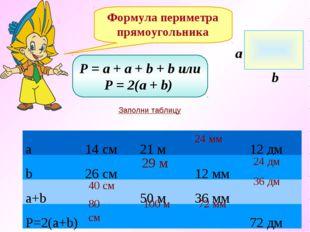 Формула периметра прямоугольника P = a + a + b + b или P = 2(a + b) Заполни т