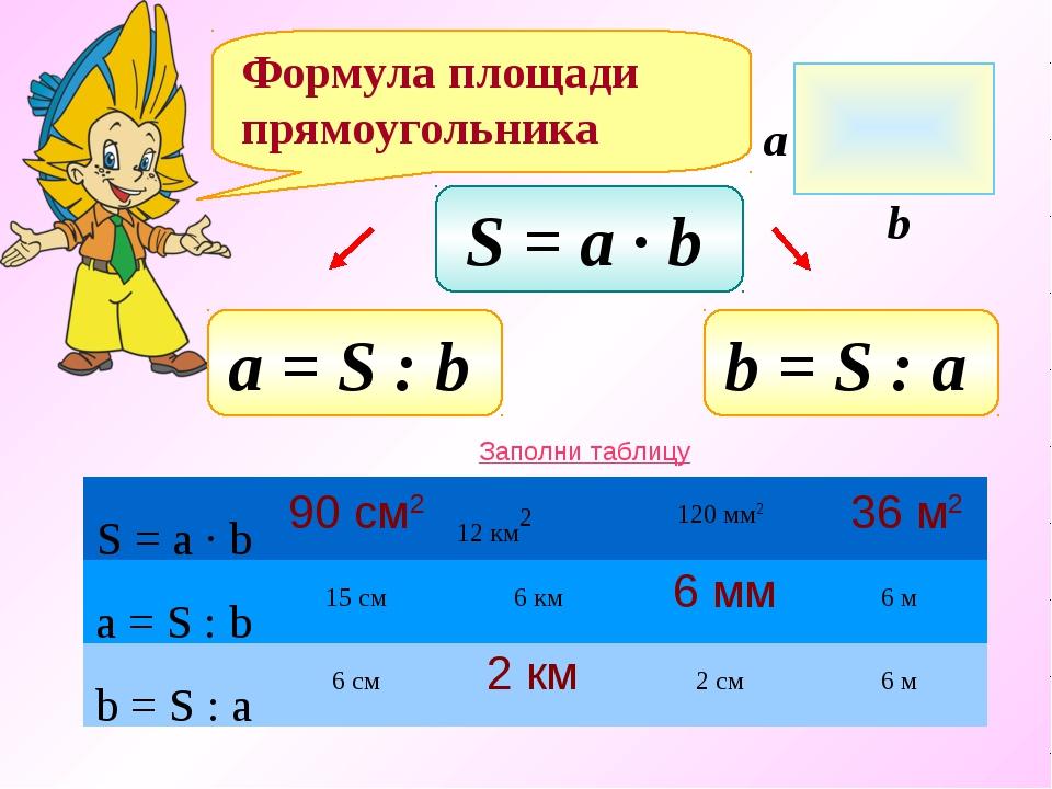 Формула площади прямоугольника S = a ∙ b а = S : b b = S : a Заполни таблицу...