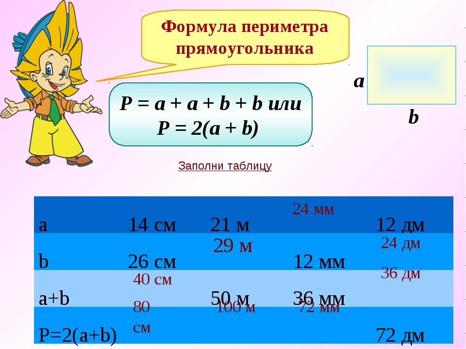Формула периметра прямоугольника P = a + a + b + b или P = 2(a + b) Заполни т...