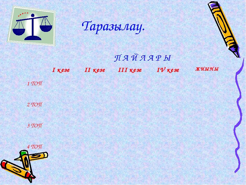 Таразылау. Ұ П А Й Л А Р Ы І кезеңІІ кезеңІІІ кезеңІV кезеңЖИЫНЫ 1 ТОП...