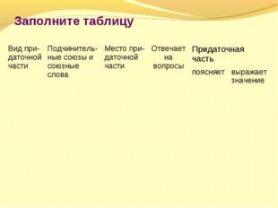 Заполните таблицу Вид при-даточной частиПодчинитель-ные союзы и союзные слов