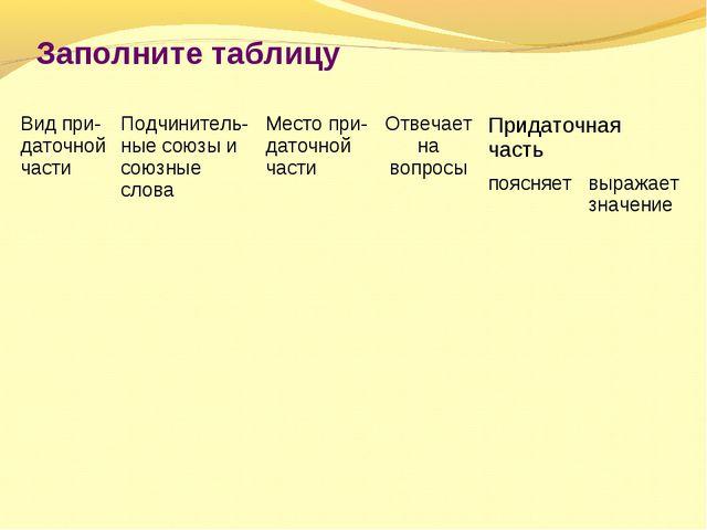 Заполните таблицу Вид при-даточной частиПодчинитель-ные союзы и союзные слов...