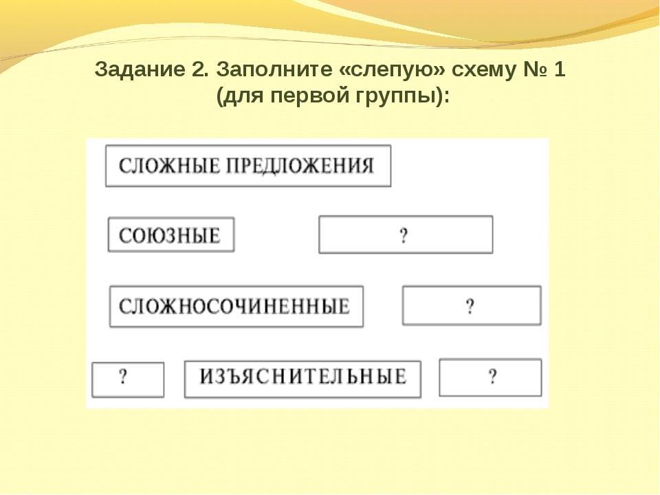 Задание 2. Заполните «слепую» схему № 1 (для первой группы):