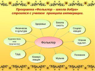 Программа «Фольклор – школа добра» строится с учетом принципа интеграции. Фол
