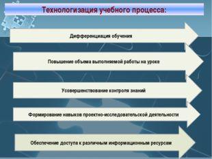 Технологизация учебного процесса: Дифференциация обучения Повышение объема вы