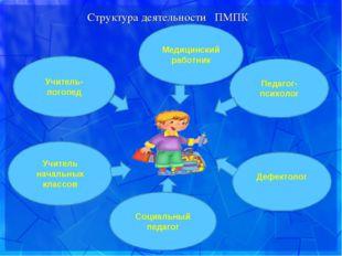 Структура деятельности ПМПК Медицинский работник Педагог-психолог Дефектолог