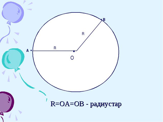 R=OA=OB - радиустар • O А • • В R R