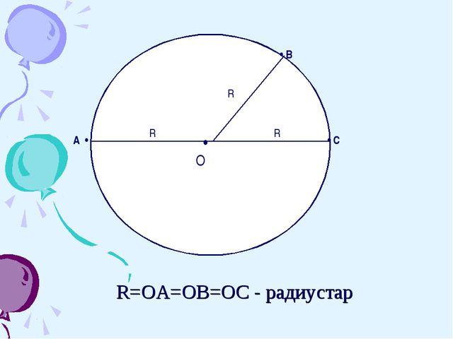 R=OA=OB=OC - радиустар • O А • • В R R • С R