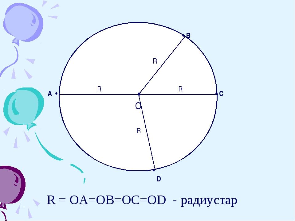• О • С • В А • • D R R R R R = OA=OB=OC=OD - радиустар