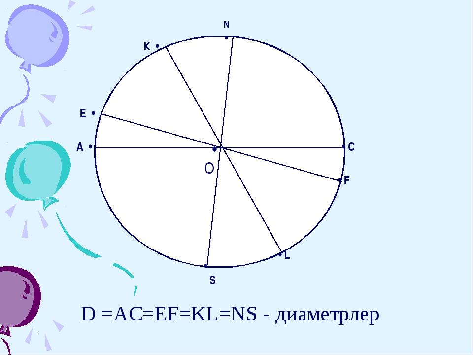 • O А • • С К • • L N • • S E • • F D =AC=EF=KL=NS - диаметрлер