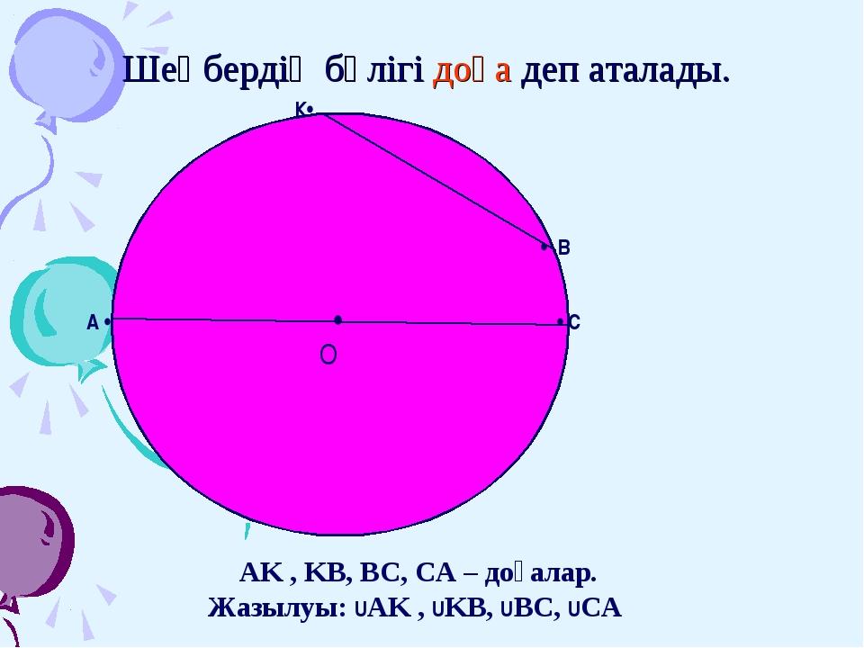 Шеңбердің бөлігі доға деп аталады. • O А • • С К• • В AK , KB, BC, CA – доғал...