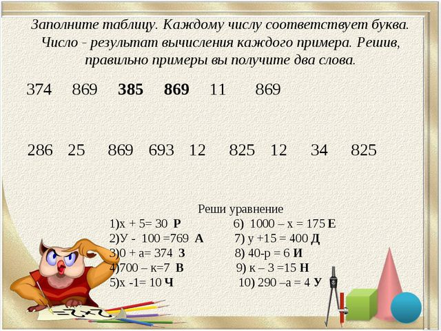 Заполните таблицу. Каждому числу соответствует буква. Число - результат вычис...
