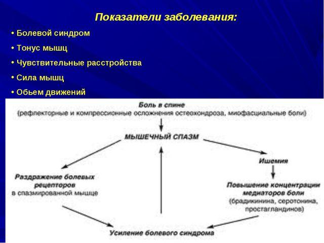 Показатели заболевания: Болевой синдром Тонус мышц Чувствительные расстройств...