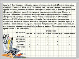 Задача 5. В небольшом районном городе живут пять друзей: Иванов, Петренко, Си