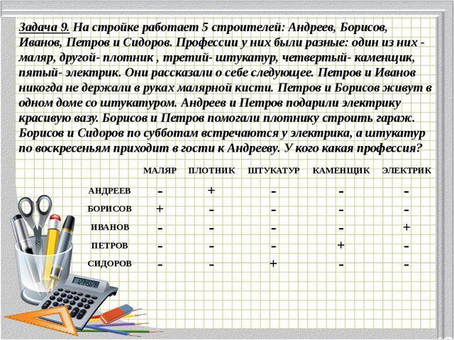 Задача 9. На стройке работает 5 строителей: Андреев, Борисов, Иванов, Петров...