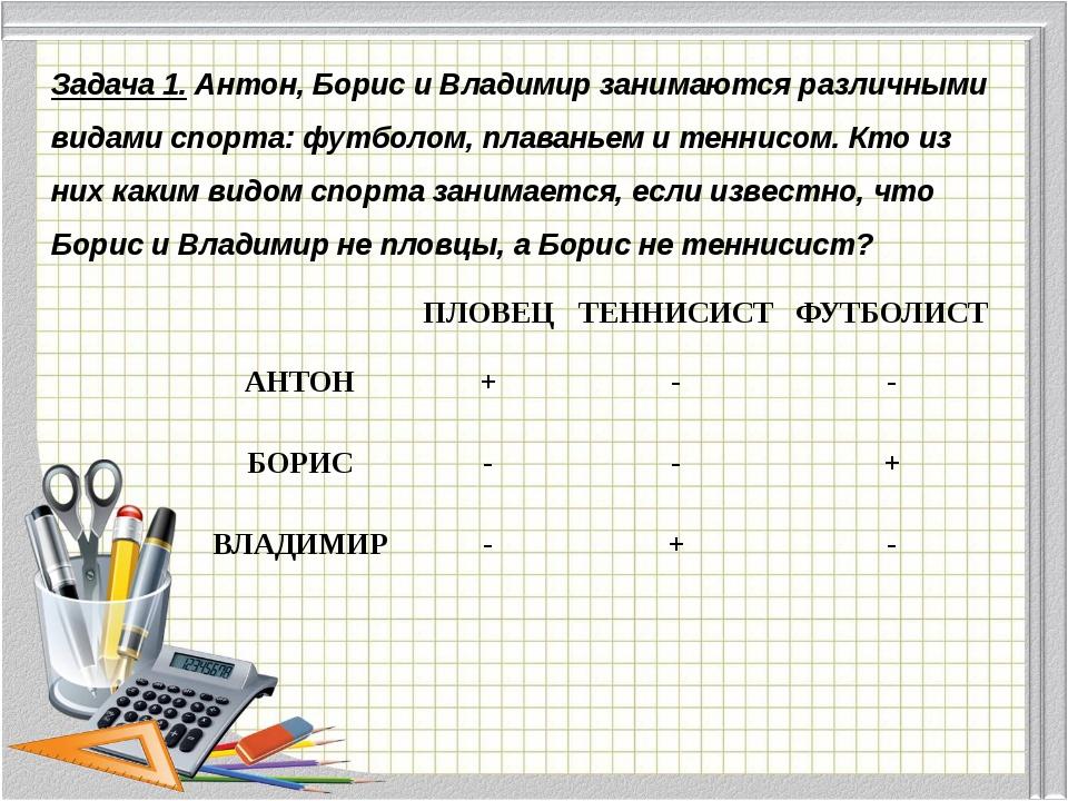 Задача 1. Антон, Борис и Владимир занимаются различными видами спорта: футбол...