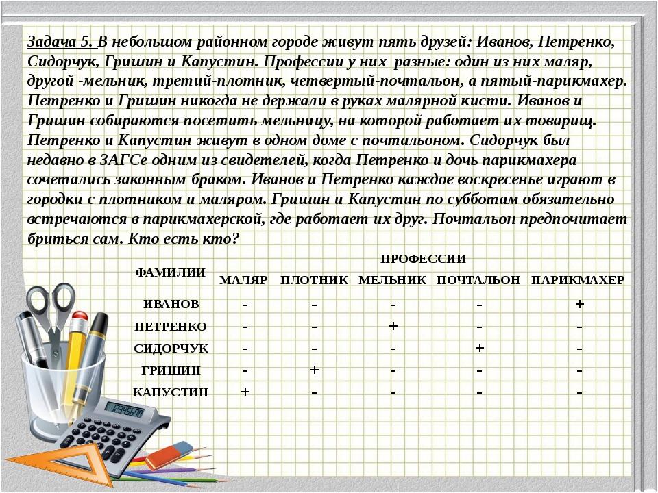 Задача 5. В небольшом районном городе живут пять друзей: Иванов, Петренко, Си...