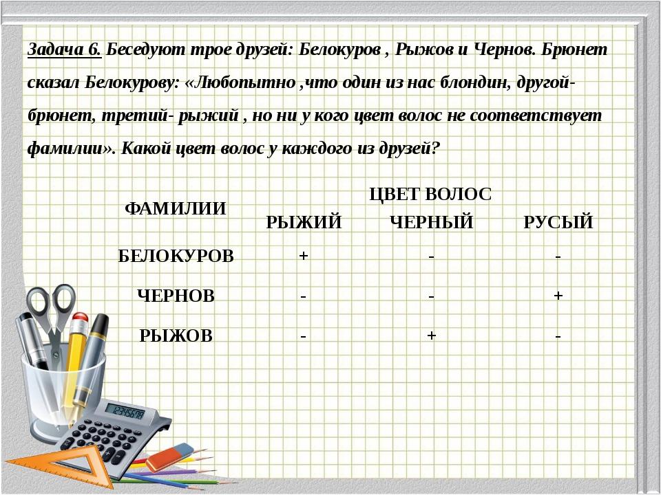 Задача 6. Беседуют трое друзей: Белокуров , Рыжов и Чернов. Брюнет сказал Бел...