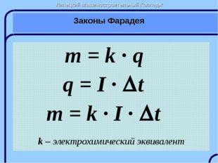 Липецкий Машиностроительный Колледж Законы Фарадея m = k ∙ q q = I ∙ Dt m = k